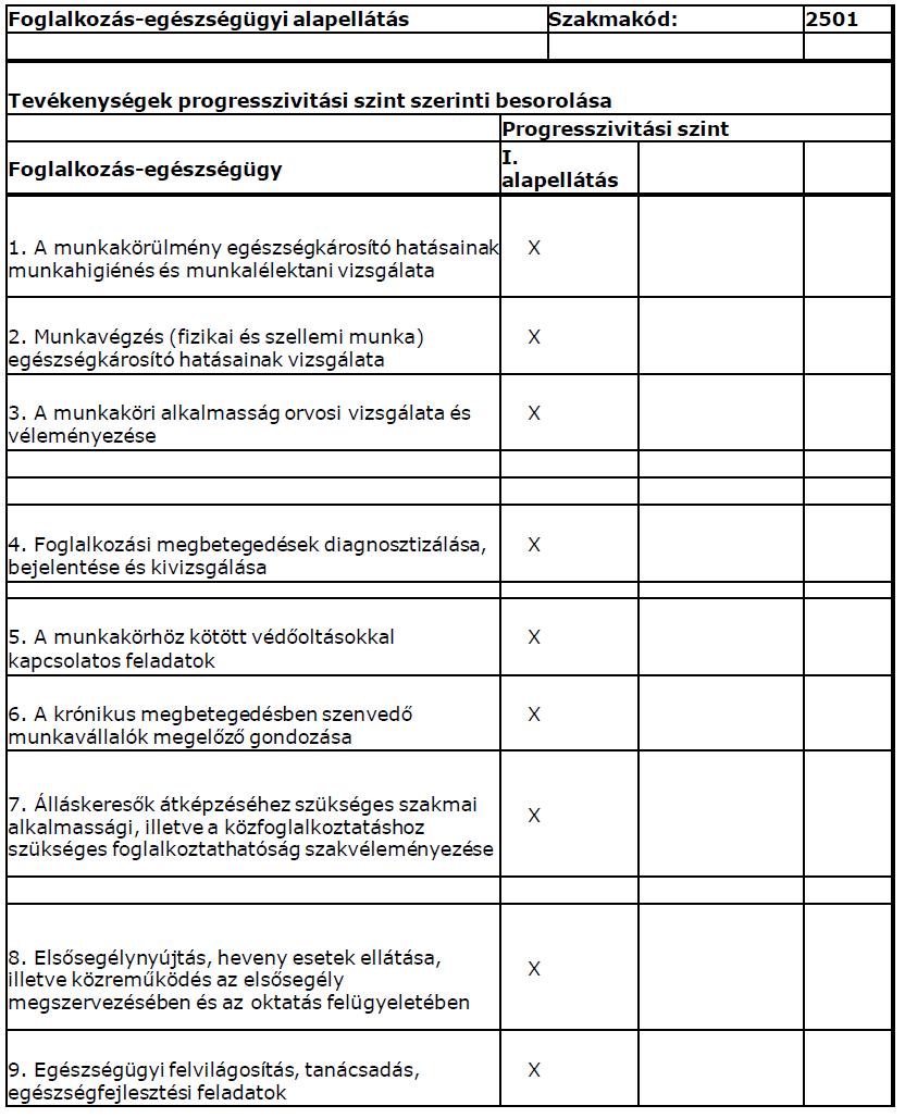 foglalkozás-egészségügyi alapellátás